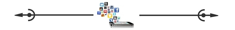Cell phone social media spacer ©Savvy Cleaner