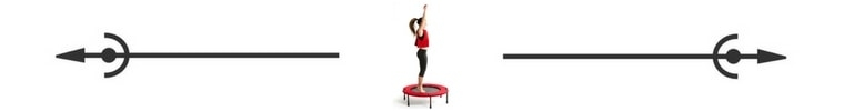 Exercise Trampoline Spacer ©Savvy Cleaner