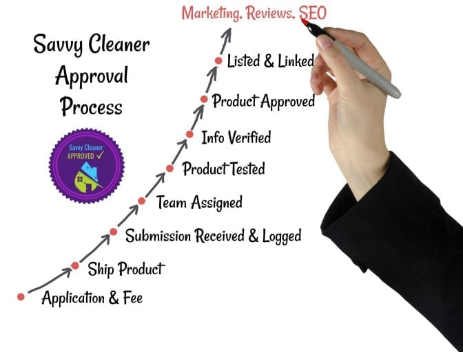Savvy Cleaner Approval Process 672