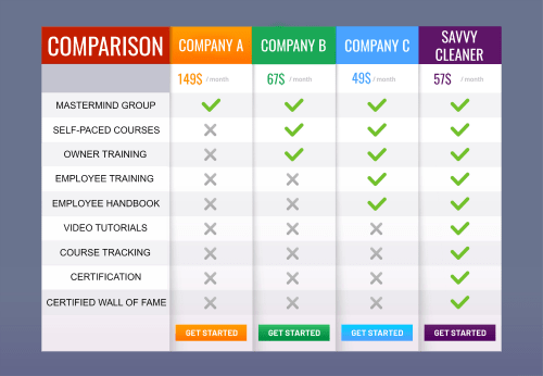 FAQ - Comparison Table