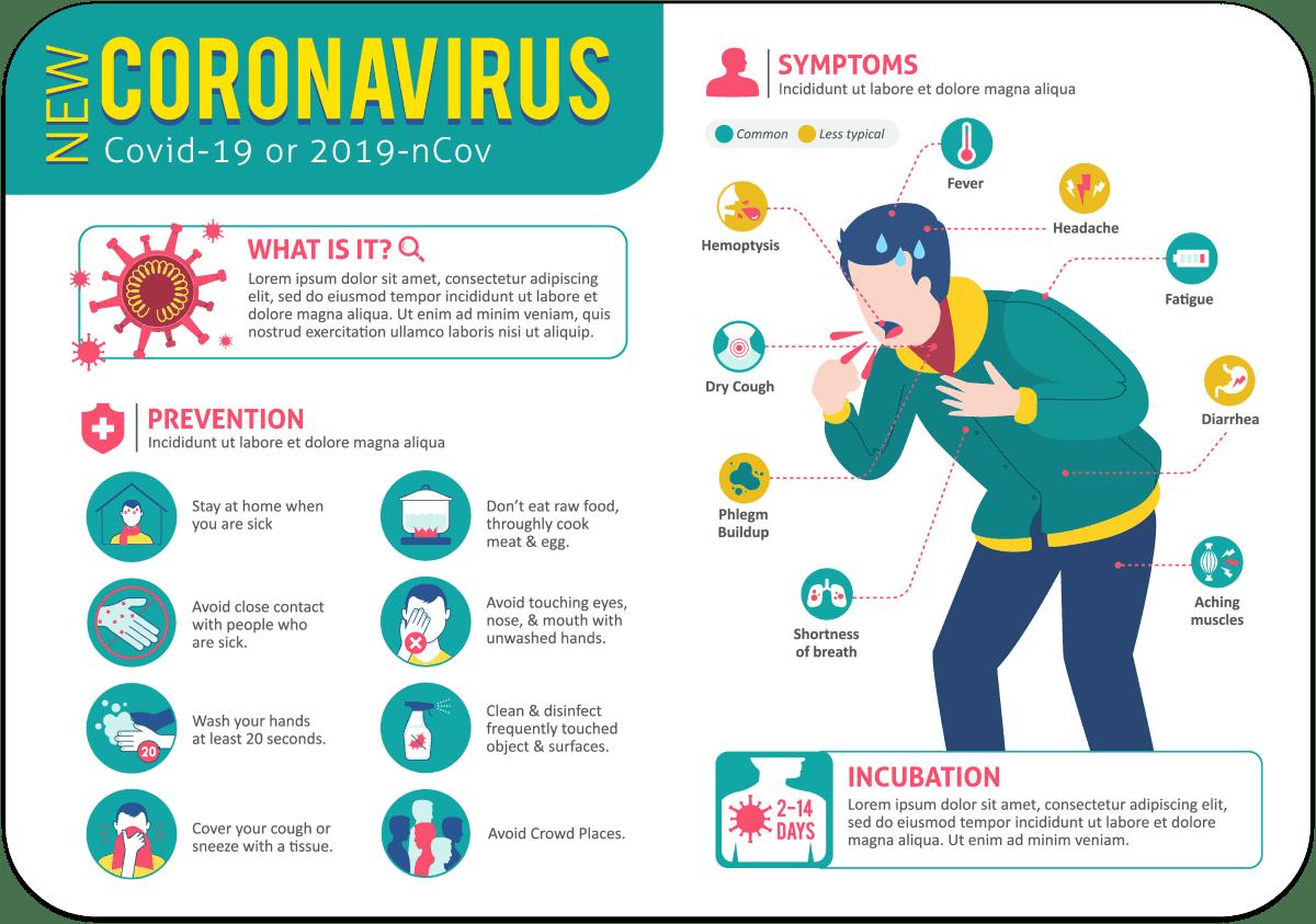 Coronavirus Overview, Symptoms and Prevention